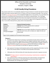 H-1B Friendly Hiring Procedure